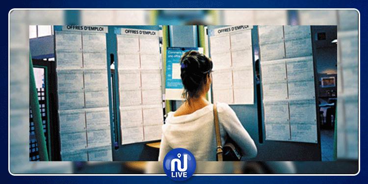 تونس التاسعة عالميا في نسبة البطالة