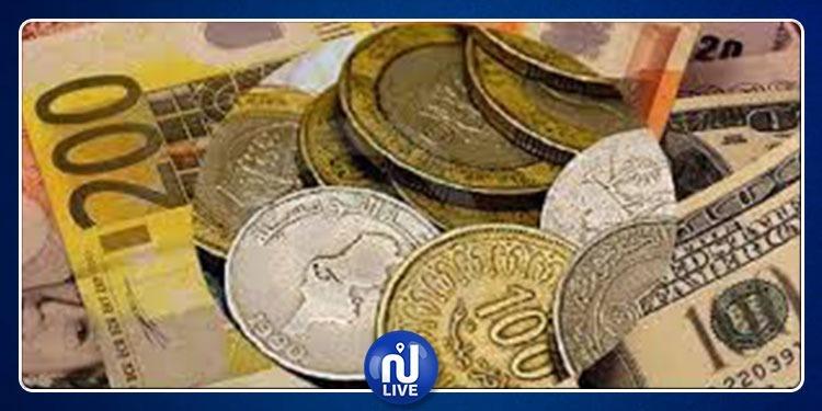 Radhi Meddeb prévient contre la chute vertigineuse du Dinar