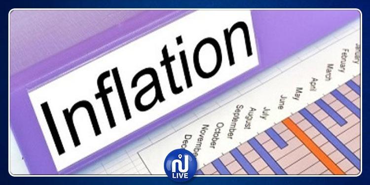 Léger recul du taux d'inflation, en janvier 2019