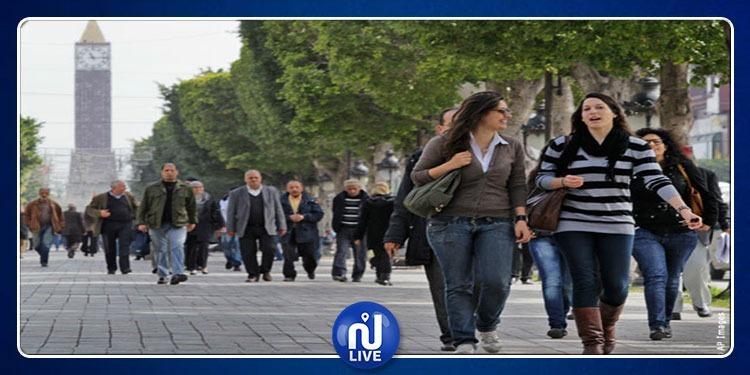 76 % من الشباب في تونس لا يثقون في القطاع المالي