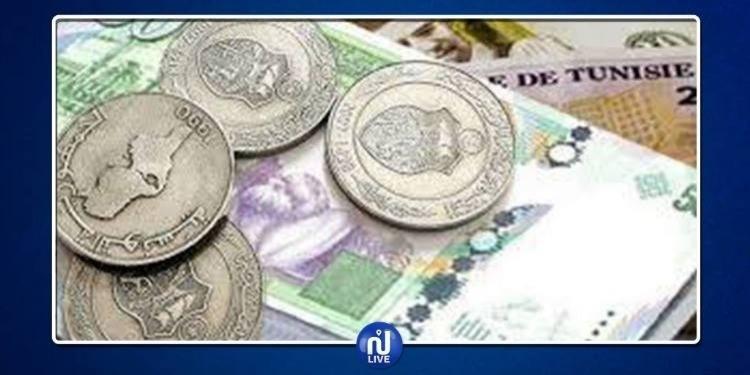 Augmentation salariale en faveur des établissements financiers
