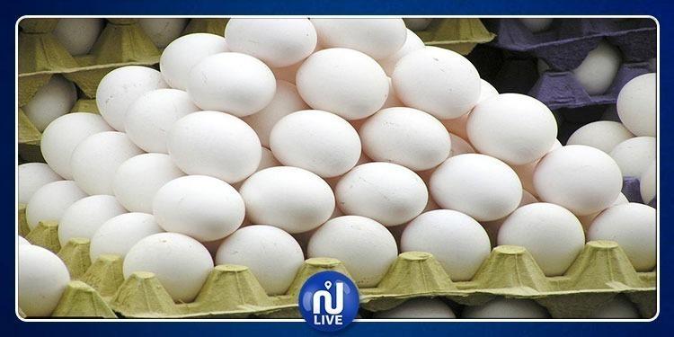 Le prix des 4 œufs pourrait dépasser 1 dinar