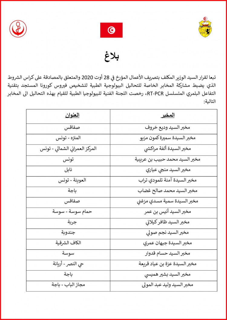 bda5fbc35aff89a5dc8af5e9564a27a0 - بالأسماء والعناوين: هذه قائمة المخابر الخاصة المرخص لها لإجراء تحاليل كوفيد 19