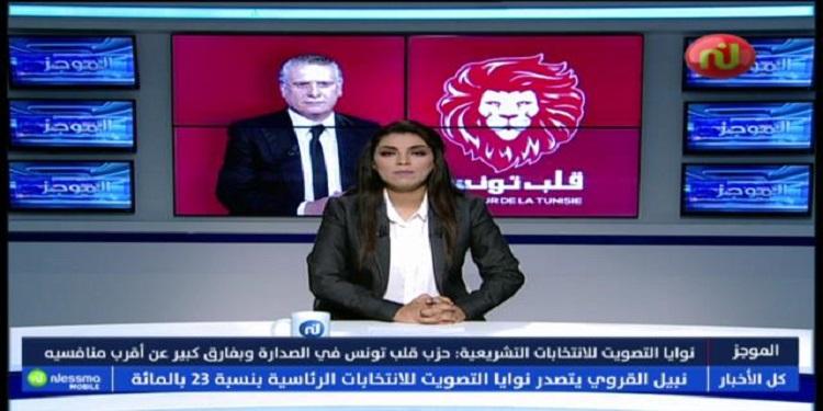 موجز أخبار الساعة 10:00 ليوم الإربعاء 10 جويلية 2019